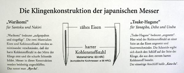 Japanische messer klingen